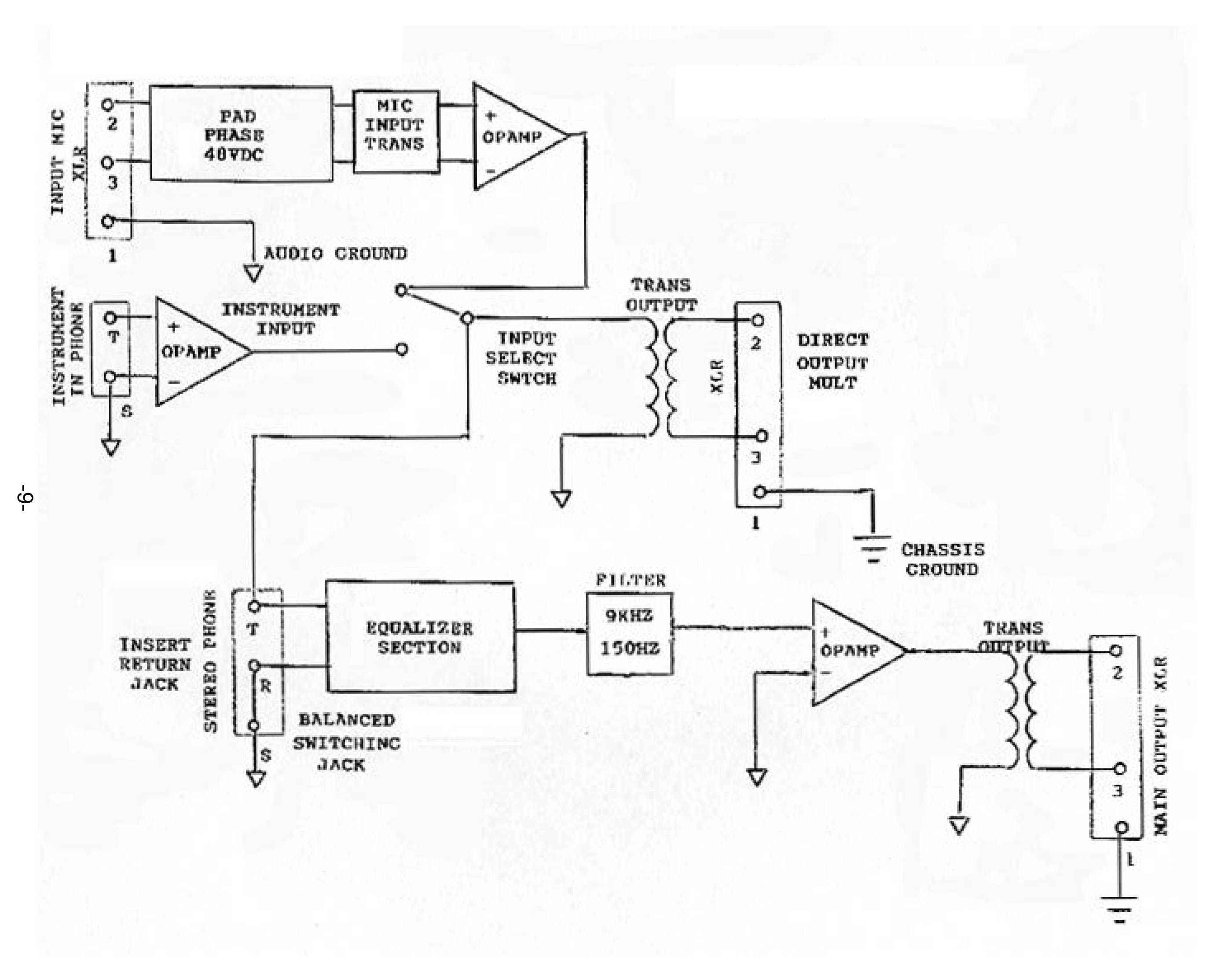 bartolini humbucker wiring diagrams humbucker coil diagram